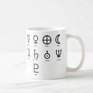 Planet Symbols Coffee Mug