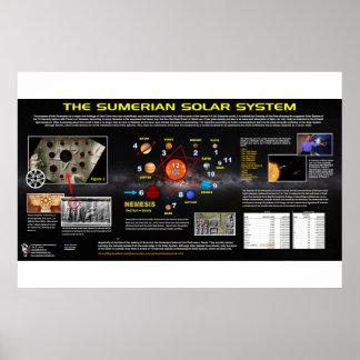 Planet X - Sumerian Solar System Poster