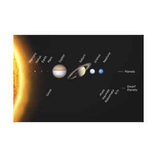 Planets in our solar system in space canvas print