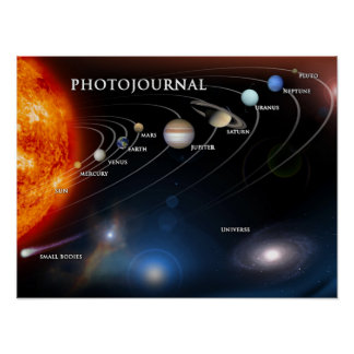 Planets in our solar system in space poster