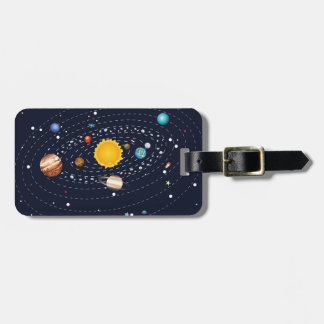 Planets of Solar System 2 Bag Tag