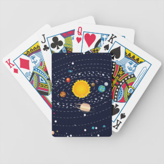 Planets of Solar System 2 Bicycle Playing Cards
