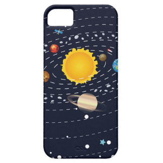 Planets of Solar System 2 Case For The iPhone 5