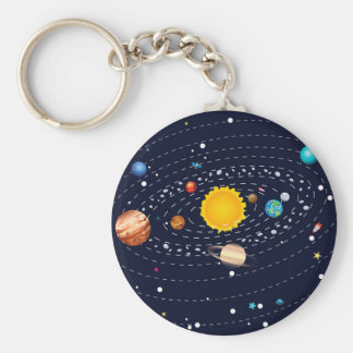 Planets of Solar System 2 Keychain