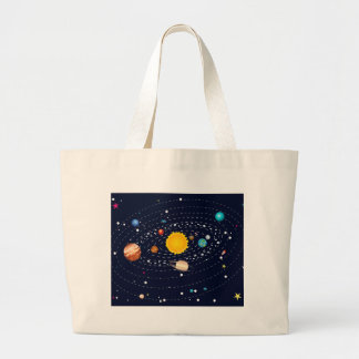 Planets of Solar System 2 Large Tote Bag