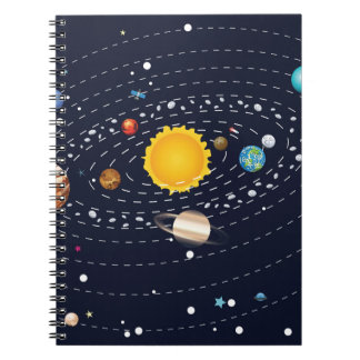 Planets of Solar System 2 Notebook