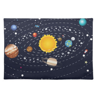 Planets of Solar System 2 Placemat
