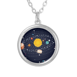 Planets of Solar System 2 Silver Plated Necklace