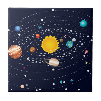Planets of Solar System 2 Tile