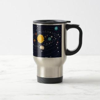 Planets of Solar System 2 Travel Mug