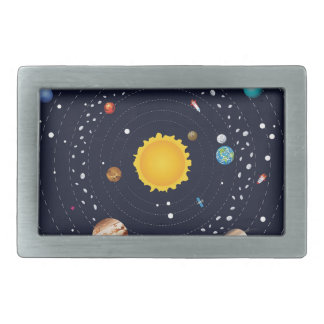 Planets of Solar System Belt Buckles