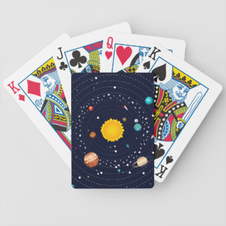 Planets of Solar System Bicycle Playing Cards