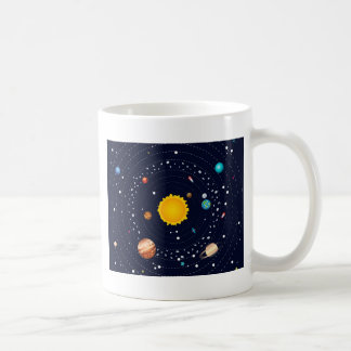 Planets of Solar System Coffee Mug
