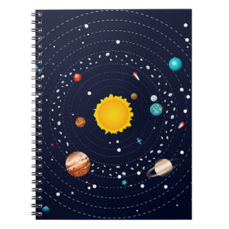 Planets of Solar System Notebook