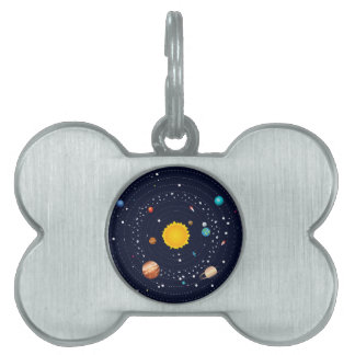 Planets of Solar System Pet Tag