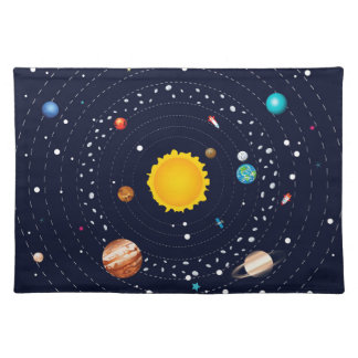 Planets of Solar System Placemat