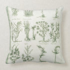 Plants from Culpeper's 'English Physician and Comp Throw Pillow