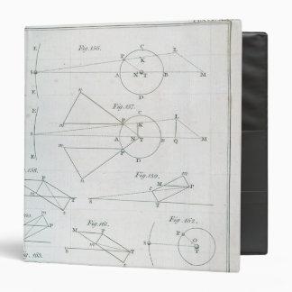 Plate XX from Volume I Vinyl Binder
