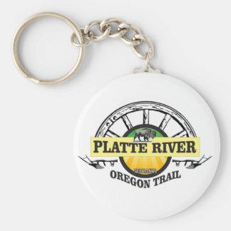 platte river ot marker keychain