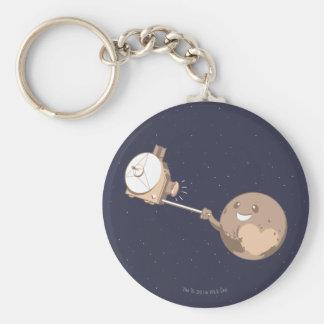 Pluto Selfie Basic Round Button Keychain