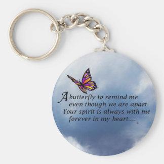 Poème de mémorial de papillon porte-clefs