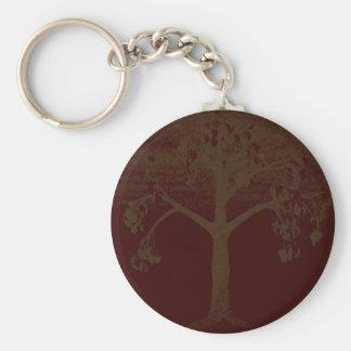 Poetry Tree Art Keychain