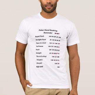 Poker Hand Ranking Reminder T-Shirt