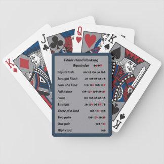Poker Hand Ranking Reminder Tone 8 Bicycle Playing Cards