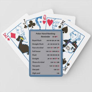 Poker Hand Ranking Reminder Tone 9 Bicycle Playing Cards