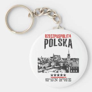Poland Keychain