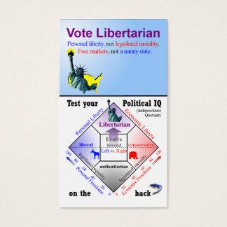 Political IQ Campaign Card