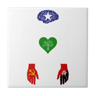 Political issues tile