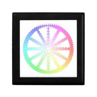 polygon evolution wheel geometry gift box