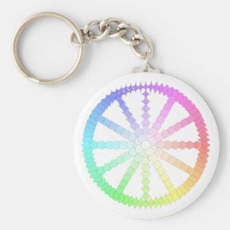 polygon evolution wheel geometry keychain