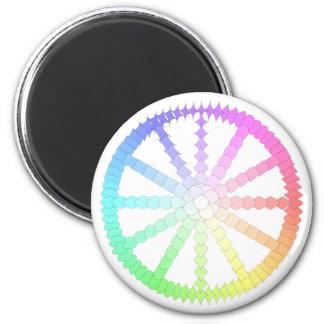 polygon evolution wheel geometry magnet