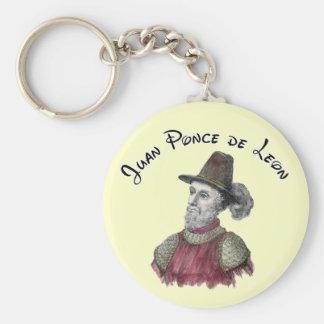Ponce de Leon Basic Round Button Keychain