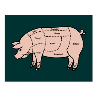 Pork Cuts Postcard