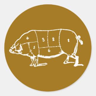 Pork (PIG) Butchers Chart - Bacon Round Sticker