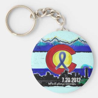 Porte - clé artistique d'horizon commémoratif du porte-clé rond