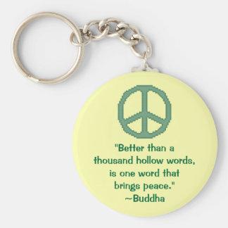 Porte - clé de citation de paix de Bouddha Porte-clé Rond