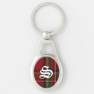 Porte - clé royal beau de monogramme de plaid de S Porte-clef