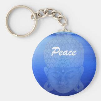 Porte-clés de paix