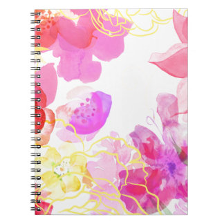 Posie Cluster Notebook