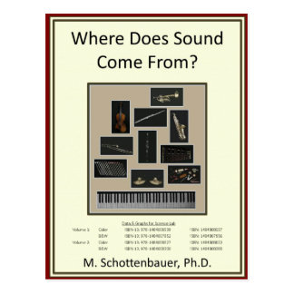 Postcard: Where Does Sound Come From? Postcard