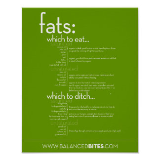 Poster: Fats, Which to Eat & Which to Ditch Poster