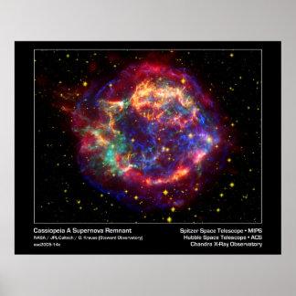 Poster/Print: Supernova - Cassiopeia Space Image