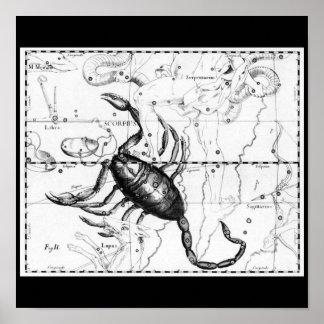 Poster-Vintage Astrology/Divination-10 Poster