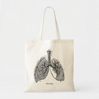 Poumons médicaux de rétro anatomie vintage de kits sac en toile budget