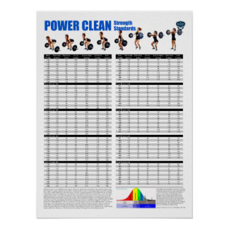 Power Clean Standards - Pounds Poster