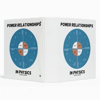 Power Relationships In Physics Power Wheel Chart 3 Ring Binders